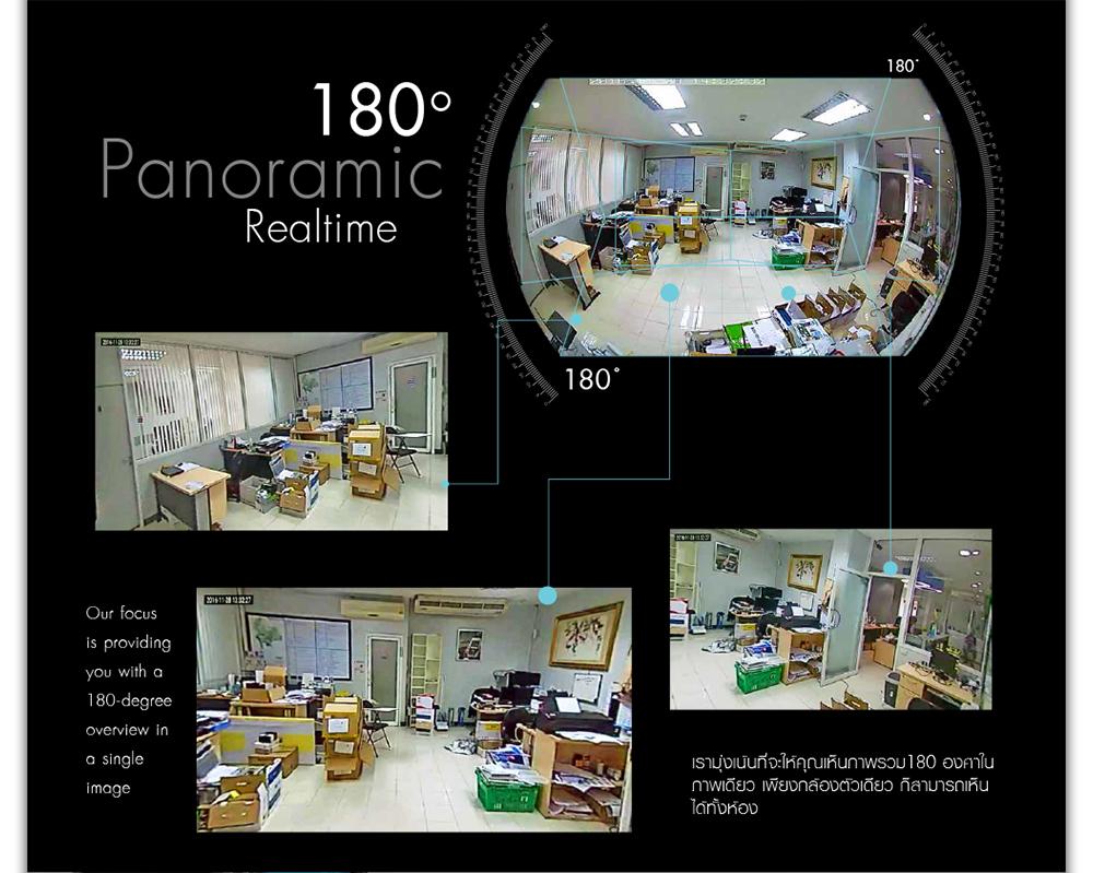กล้องวงจรปิด พาโนราม่า 180 องศา, กล้องวงจรปิด 360 องศา