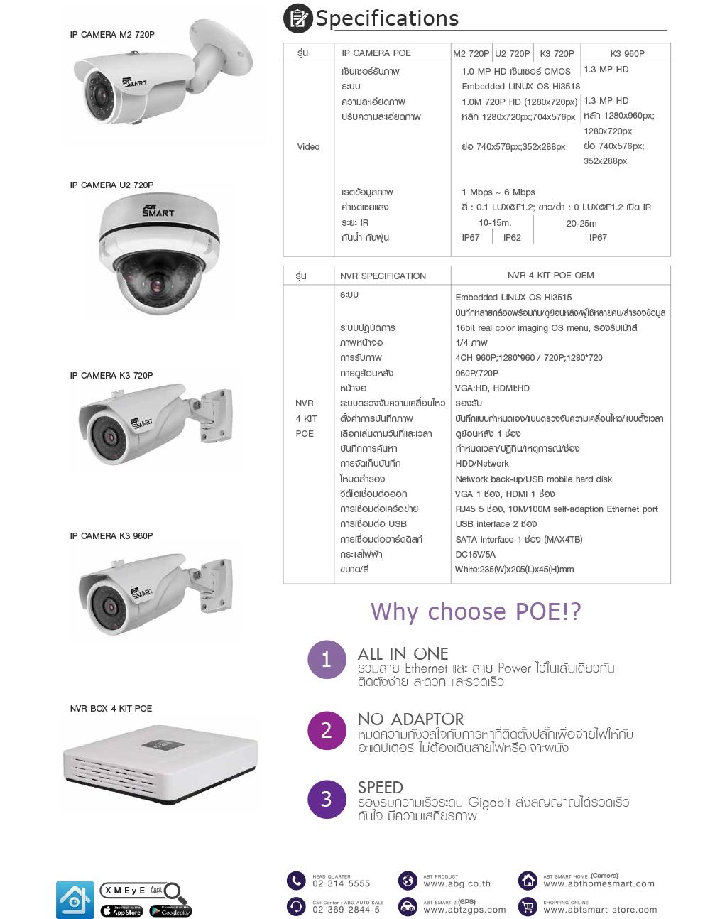 ฟังก์ชั่น กล้องวงจรปิด POE IP CAMERA CCTV ความคมชัด