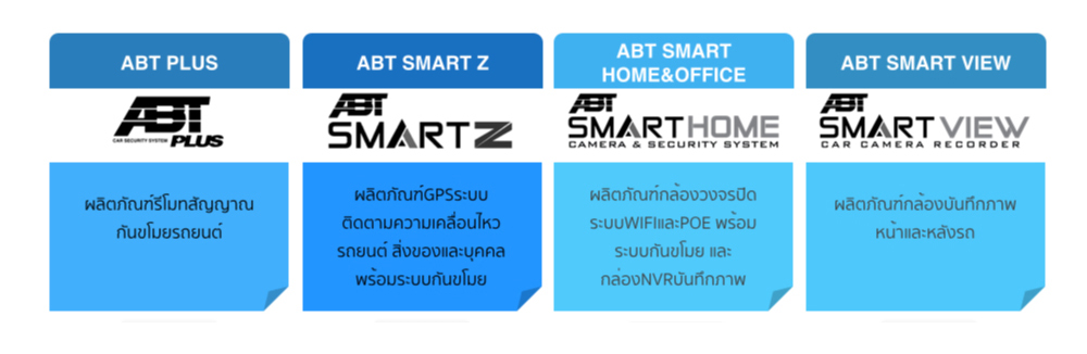 ABT เอบีที ABT PLUS ABT SMART Z ABT SMART HOME ABT SMART OFFICE ABT SMART VIEW