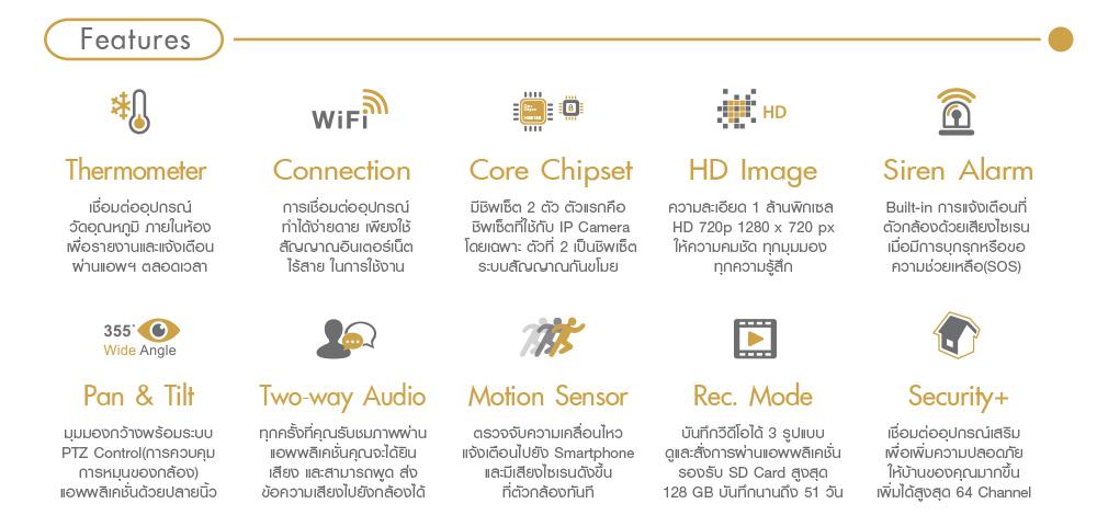 กล้องกันขโมย Wifi IP Camera ชุดจัดเต็ม PrimeCamera ราคาพิเศษ