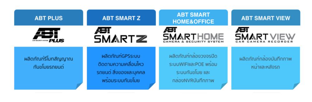 ABT เอบีที ABT PLUS ABT SMART Z ABT SMART HOME ABT SMART OFFICE ABT SMART VIEW
